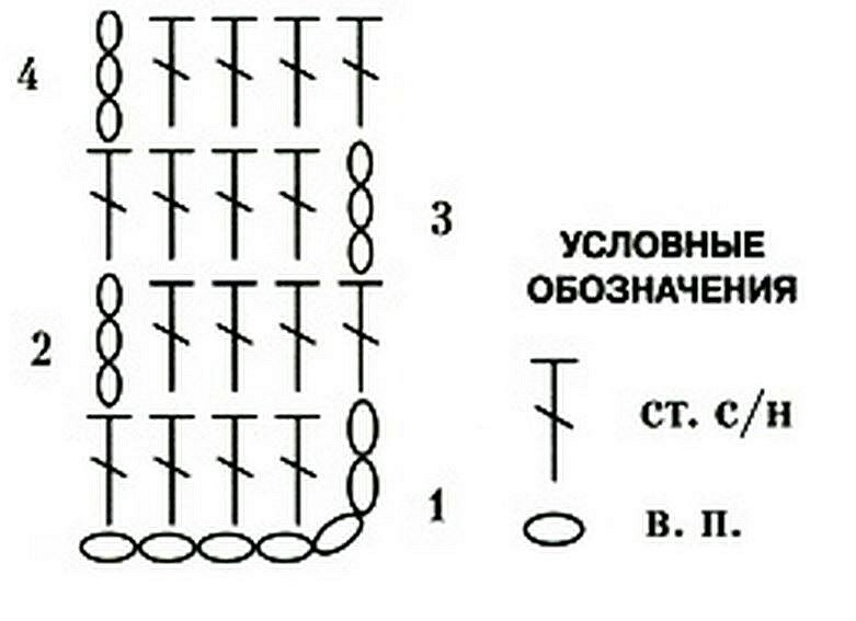 Схемы вязания столбиком крючком