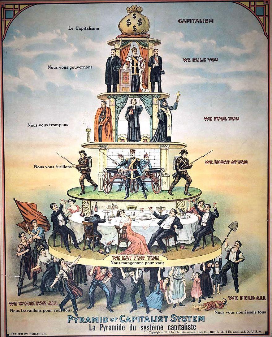 piramide-sociale-sistema-capitalista.jpg