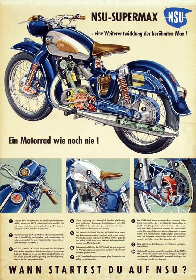 NSU-SUPERMAX - Германия (1957 год)