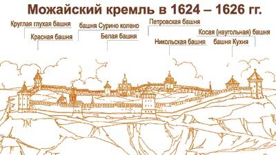 Можайский кремль в 17 веке