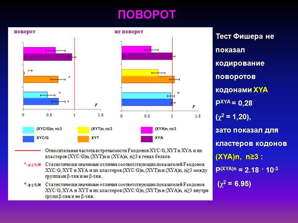 http://img-fotki.yandex.ru/get/6847/158289418.195/0_fc3ae_fd583210_orig.jpg