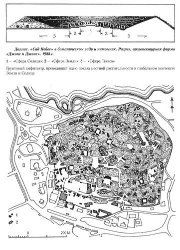 Ботанический сад в Далласе, питомник с Сад Небес, чертежи