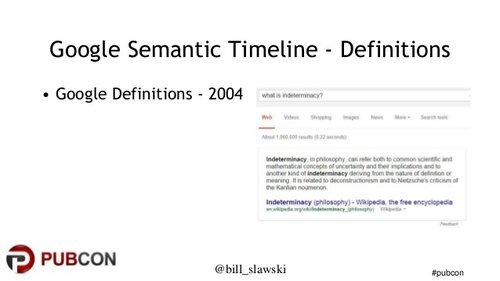 semantic-web-knowledge-graph-and-other-changes-to-serps-a-google-semantic-timeline-8-638.jpg