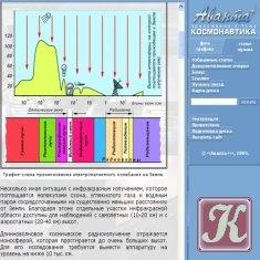 Энциклопедия для детей. Космонавтика. Мультимедийное приложение