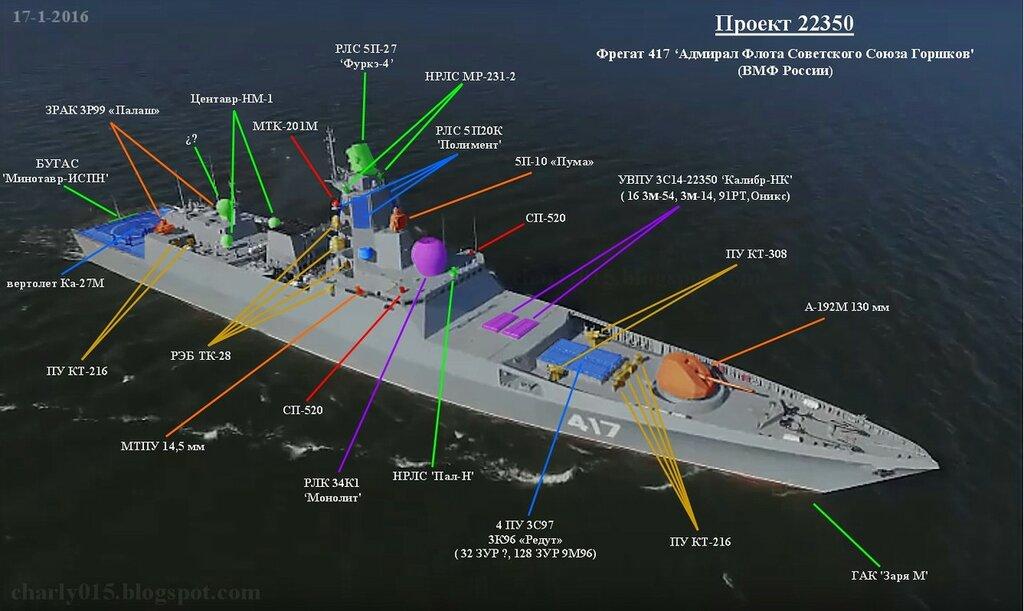 Project 22350: Admiral Sergei Gorshkov - Page 20 0_166aeb_620f6970_XXL