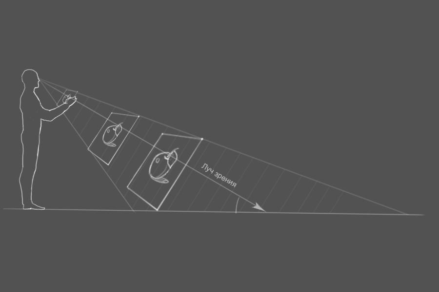 4. На этом изображении вы можете видеть как изменяются размеры изображения во время проецирования на