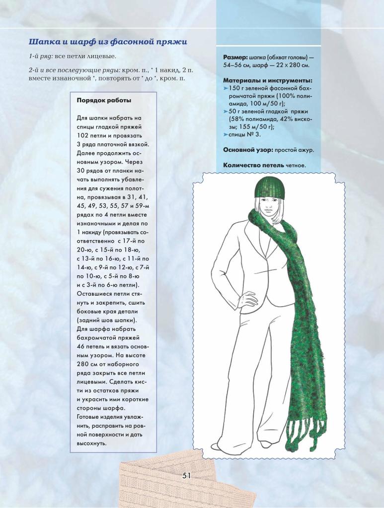 история вязания кратко и интересно
