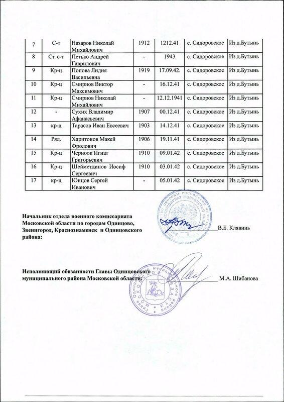Паспорт воинского захоронения 2014 г., Братская могила воинов РККА, Краснознаменск