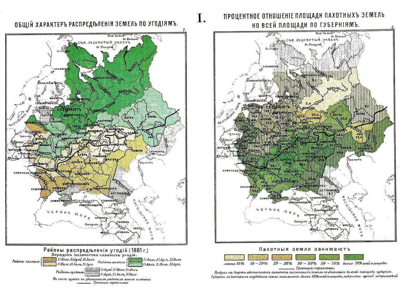 30. Распределение земель