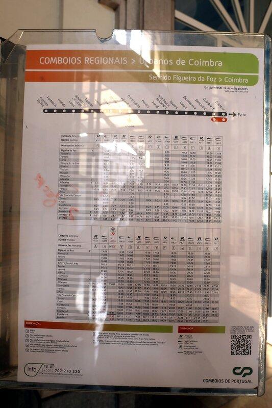 Расписание поездов Фигейра-да-Фош - Коимбра