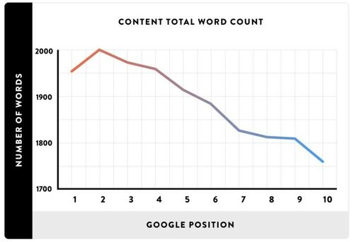 word-count.jpg