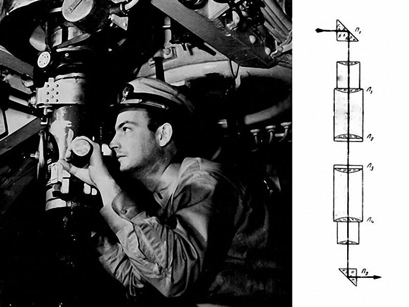 4. Перископ для подводных лодок. С помощью этого прибора, который запатентовала в 1845 году Сара Мэт