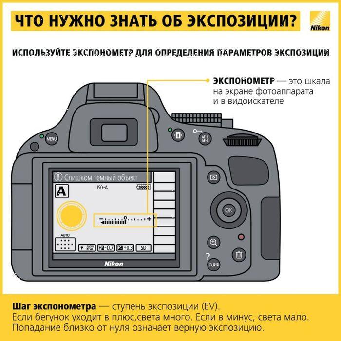 Полезные шпаргалки для начинающего фотографа (19 фото)