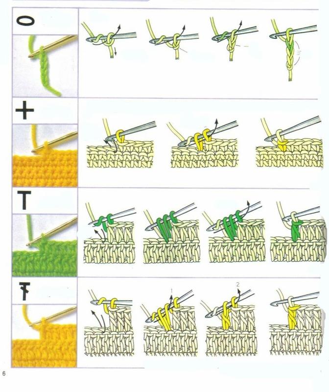 как вязание крючком в картинках для начинающих после