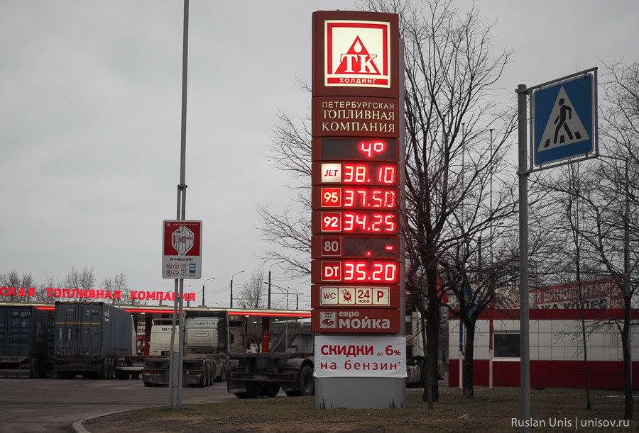 Цены на АЗС