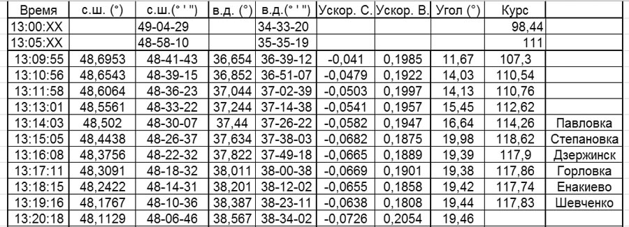 https://img-fotki.yandex.ru/get/69681/230070060.35/0_11804e_c51f01ff_orig.jpg