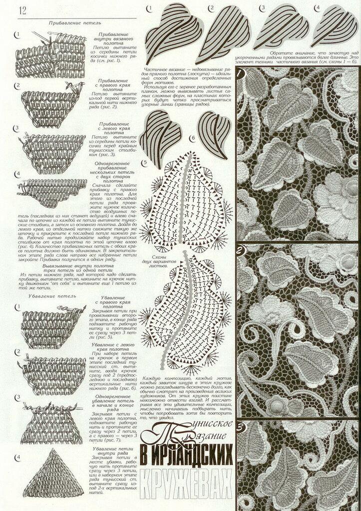 Тунисское вязание крючком цветы со схемами мк 71