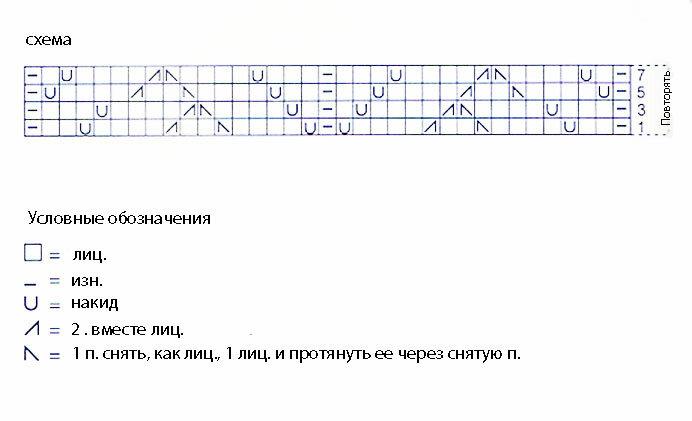 Схема вязания спицами белого