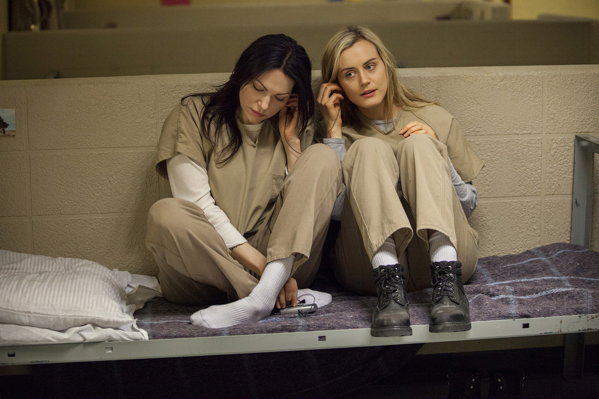 лесбиянками в тюрьме