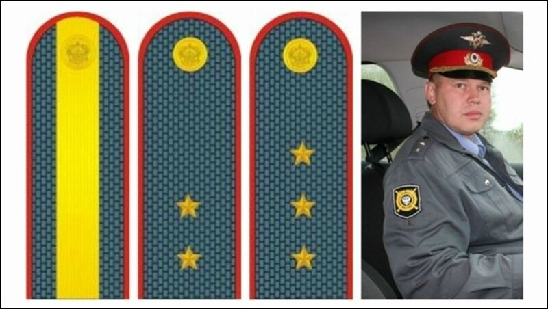 Погоны и звания российских полицейских