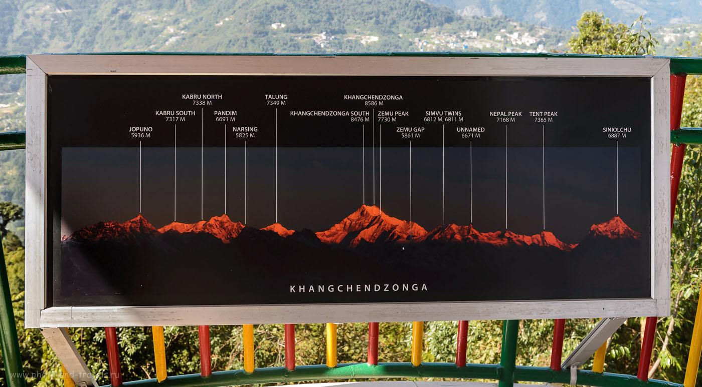 18. Схема пиков горного массива Канченджанга.