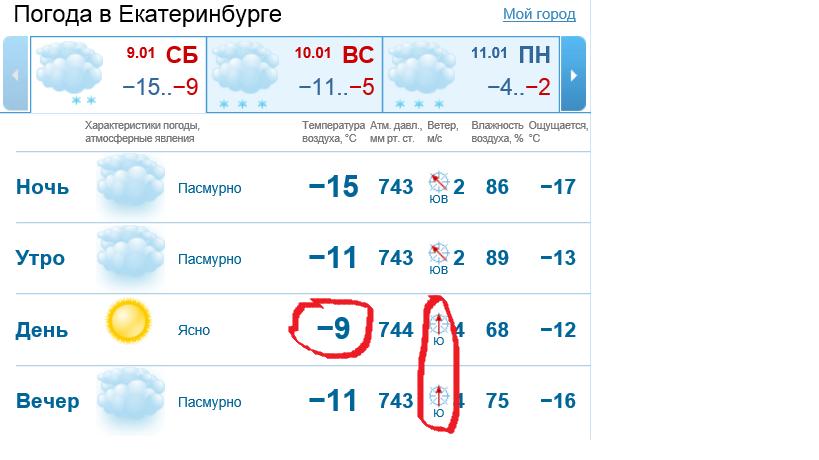 погода Екатеринбург.png