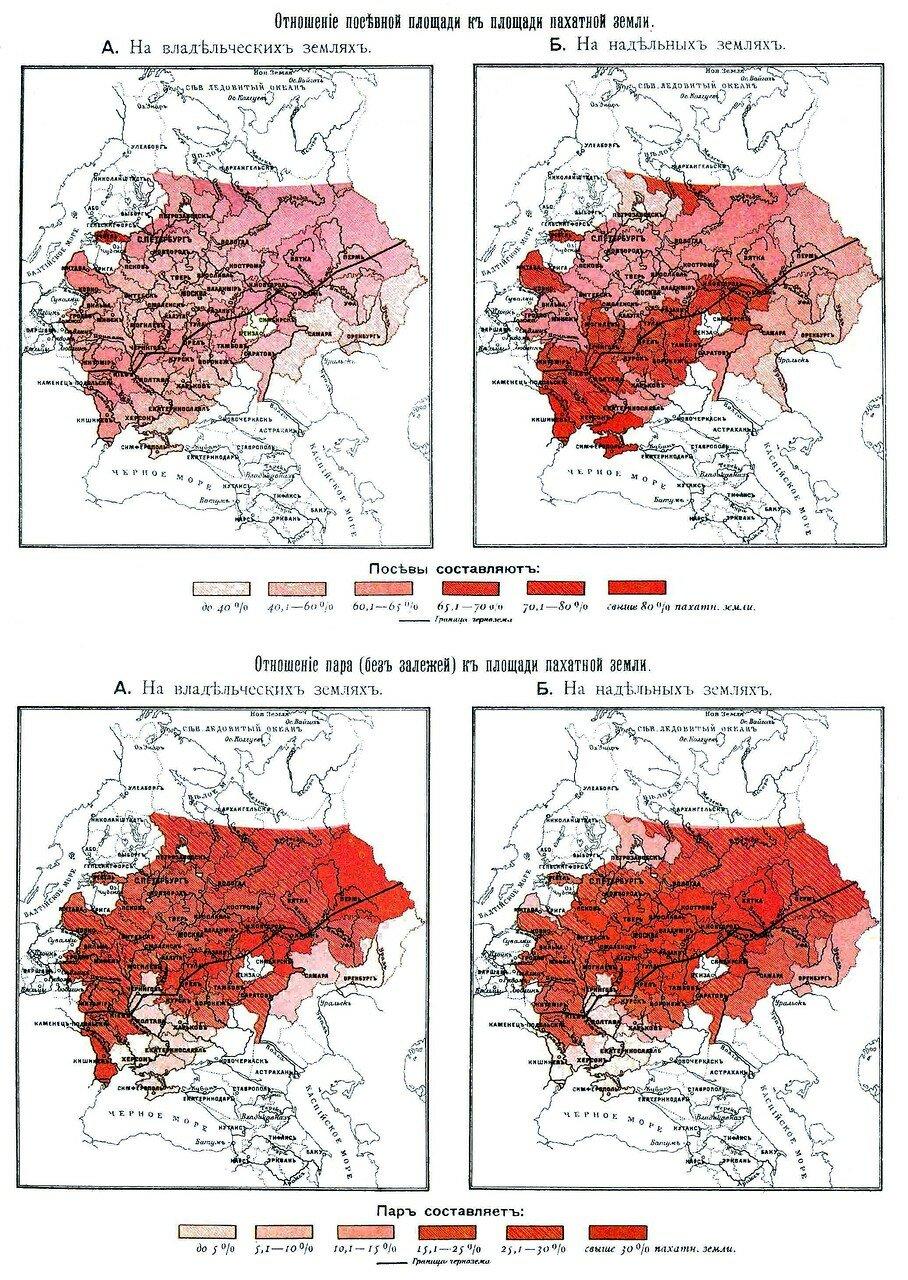 32. Распределение земель
