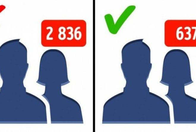 5 вещей на ваших страницах в соцсетях, на которые обращают внимание (6 фото)