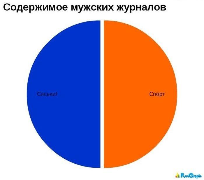 Инфографики
