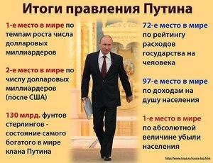 итоги правления путина.jpg