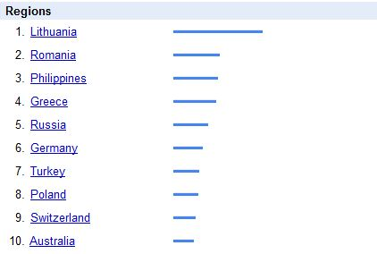 Изучаем тренды с Google Trends 0_32c6bd_a79292d4_orig