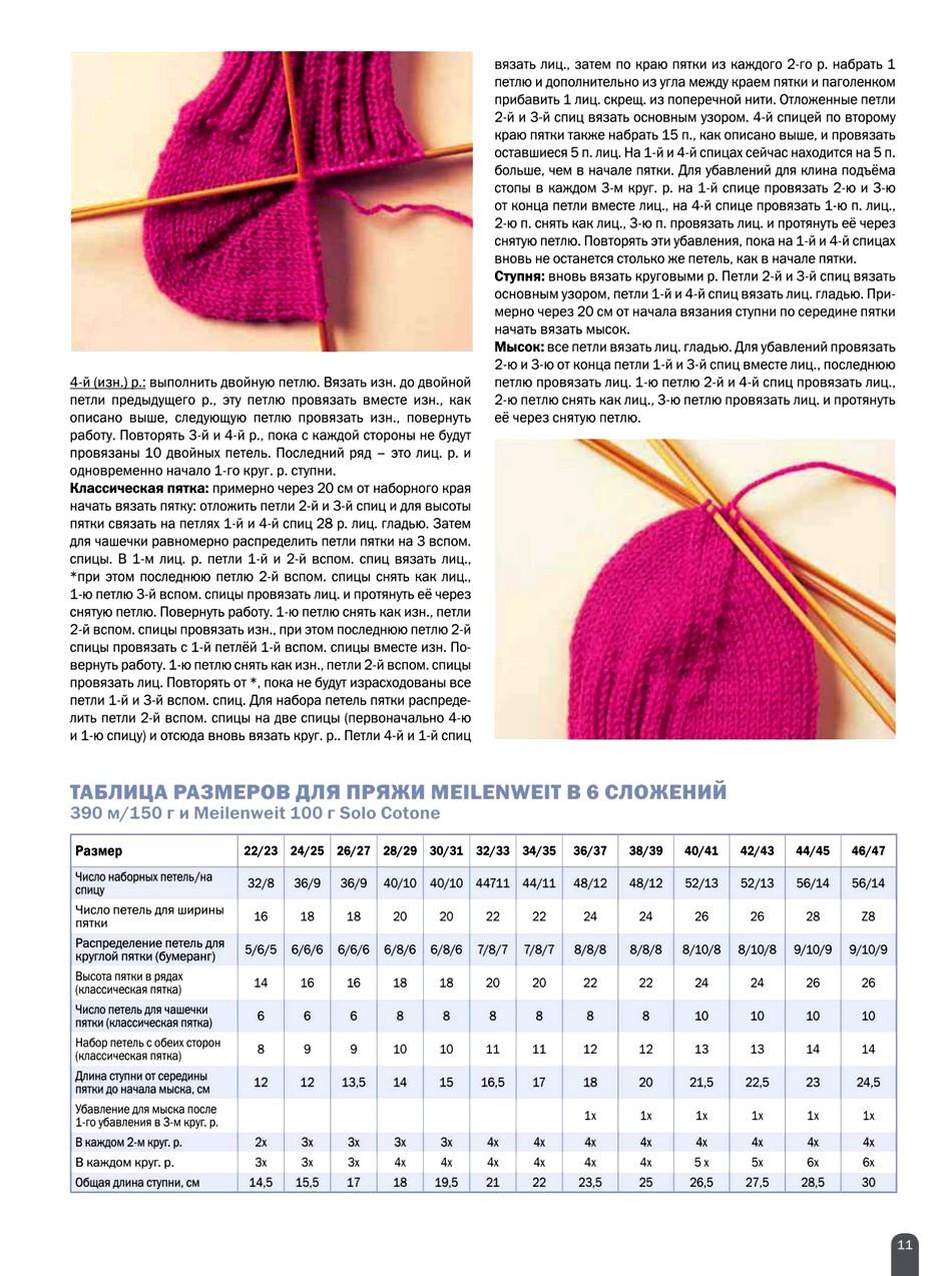 Как прибавить петли по краям при вязании спицами