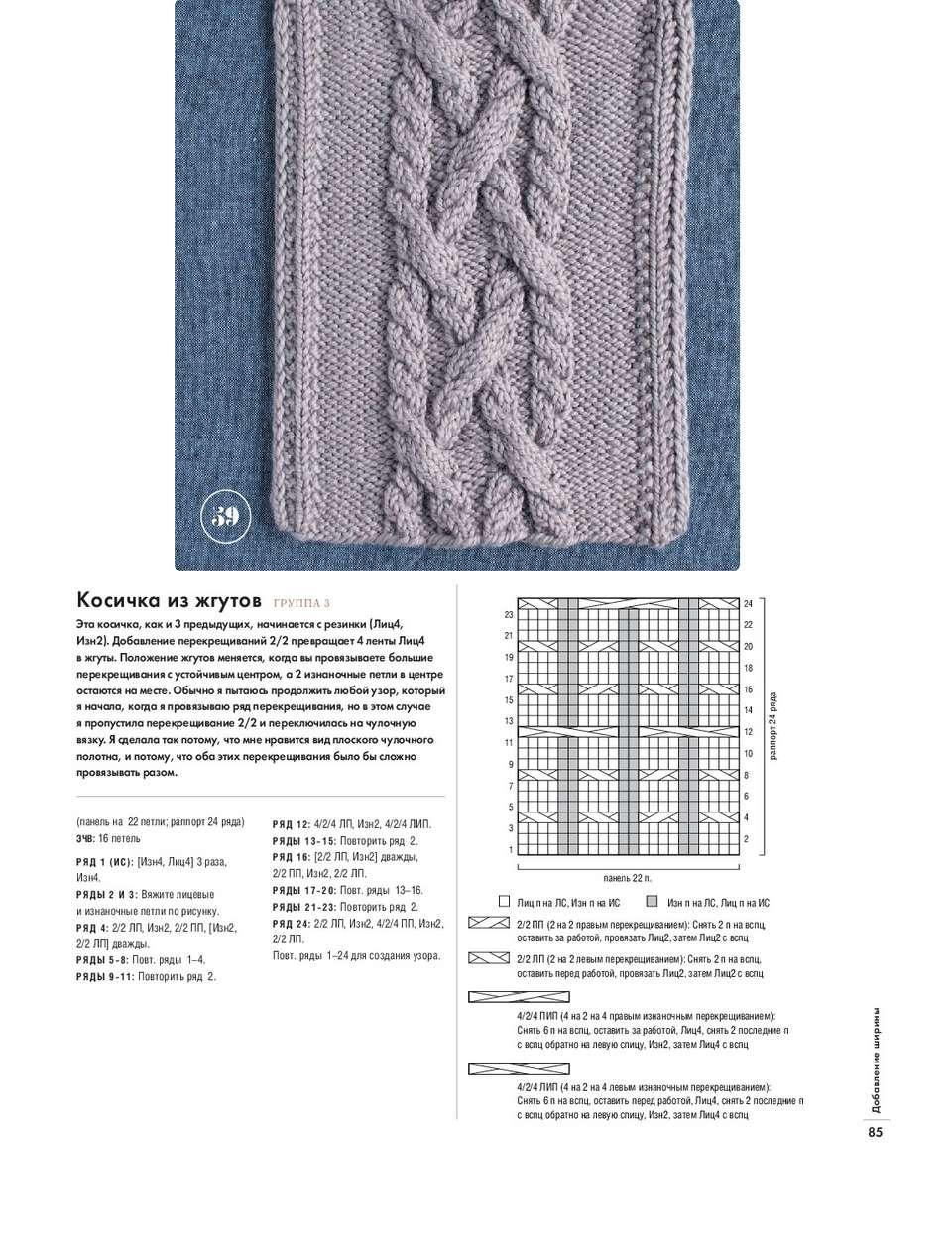Виды вязания кос и жгутов спицами 73