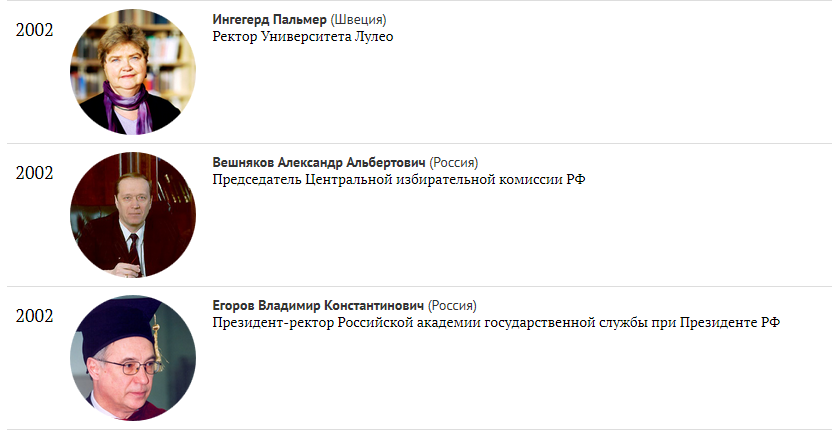 Почётные доктора САФУ