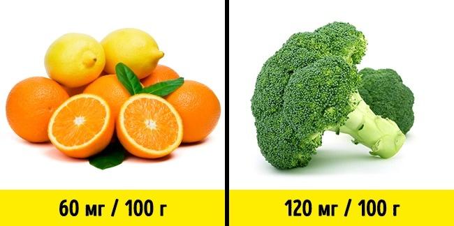 © depositphotos  © pixabay      Правда:  Всвежем шиповнике витамина