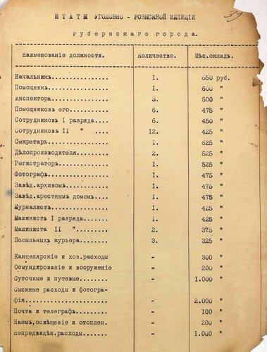 ГАКО. Р 234. Оп. 1. Д. 639. Л. 39.