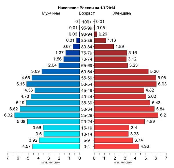 РФ принудительно меняет демографическую ситуацию в оккупированном Крыму: на полуостров завезли 300 тыс. россиян, - Джемилев
