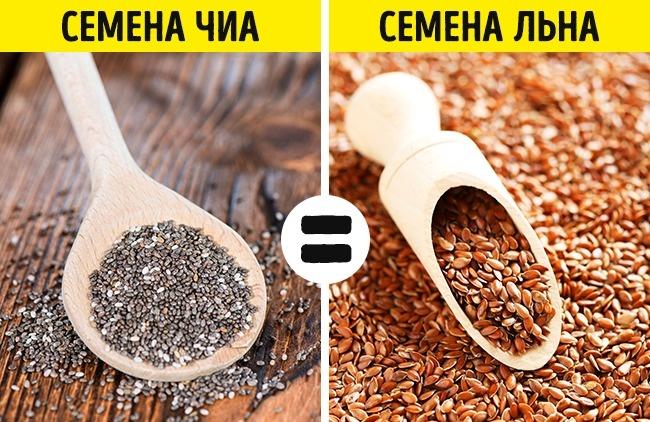 © depositphotos  © depositphotos     Ягоды годжи, сок нони, спирулина, семена чиа,