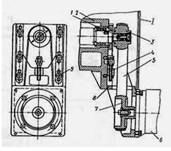 Привод ПШ станка с горизонтальным шпинделем