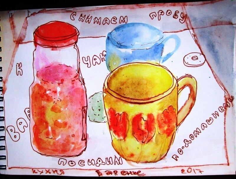 варенье к чаю