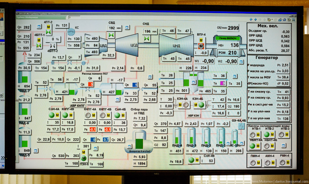 23. а выходе с генераторов напряжение с помощью блочных трансформаторов повышается до 110 кВ, а