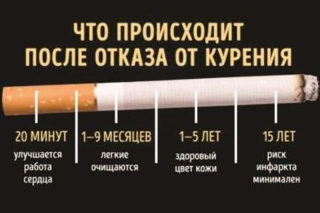 Что происходит после отказа от курения открытки фото рисунки картинки поздравления
