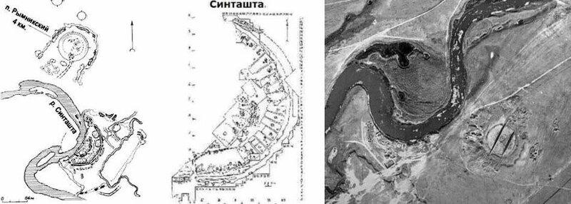 города в Сибири