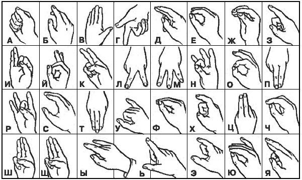 Международный день глухонемых. Язык общения