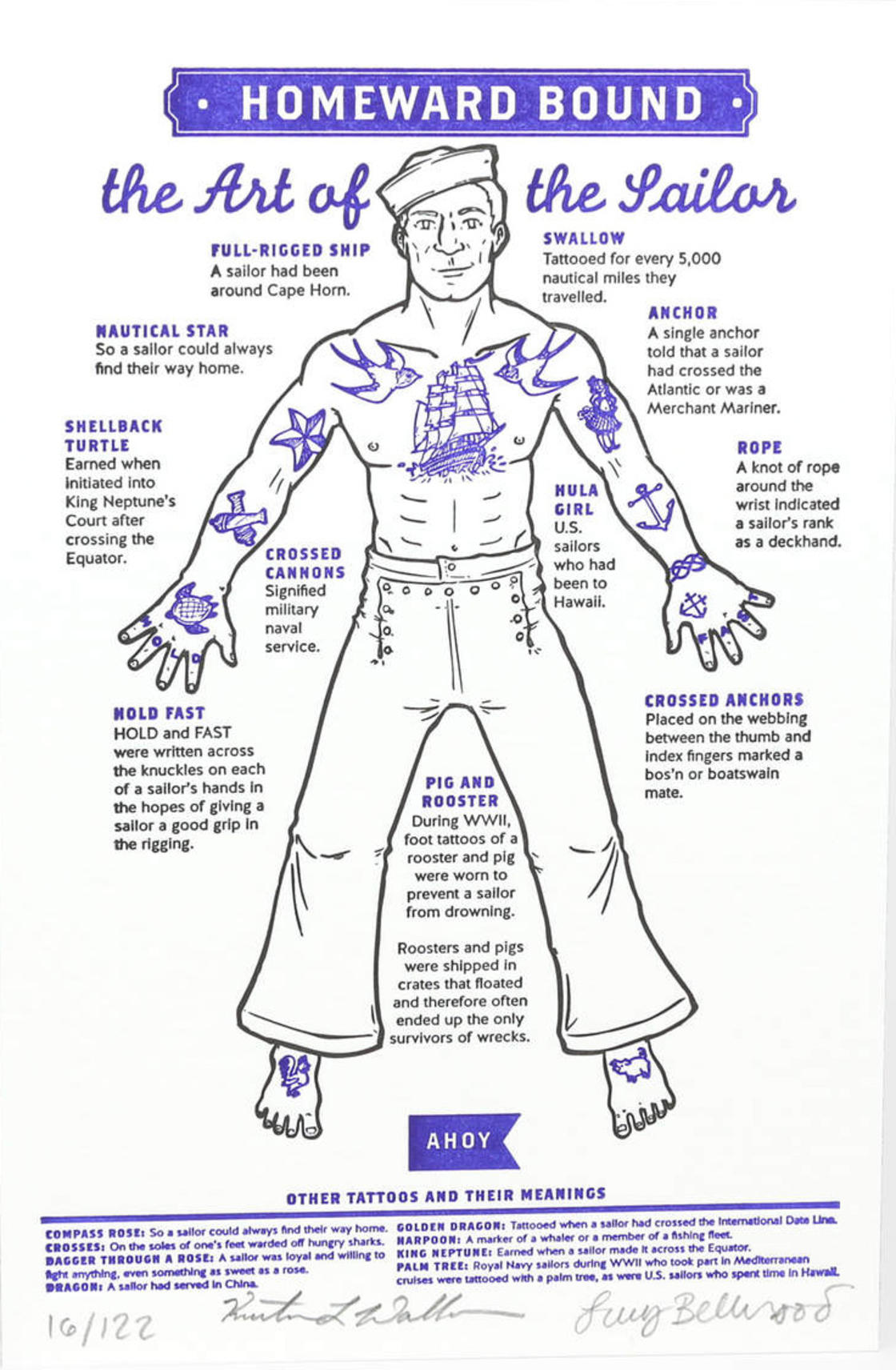 The true meaning of sailor tattoos