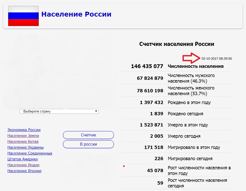 Счетчик населения в России (онлайн)