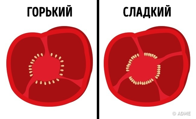 © depositphotos     Болгарский перец с2–3 разделениями будет горьковатым исменьшим кол