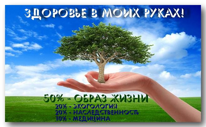 Открытки Всероссийский День трезвости. Здоровье в моих руках