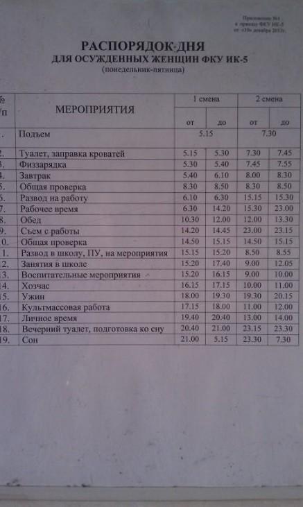 Здесь пример обычного дня в можайской женской колонии (ИК-5 – Московская область).