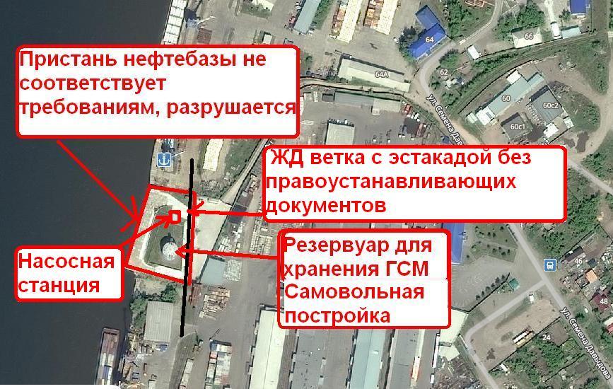 Расположение объектов на Пристани.JPG